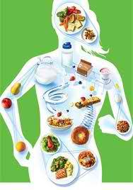 Το σώμα μας μετά την προπόνηση , έχει καταπονηθεί , έχει αφυδατωθεί, η τιμές του σακχάρου έχουν πέσει