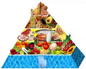 pyramida2
