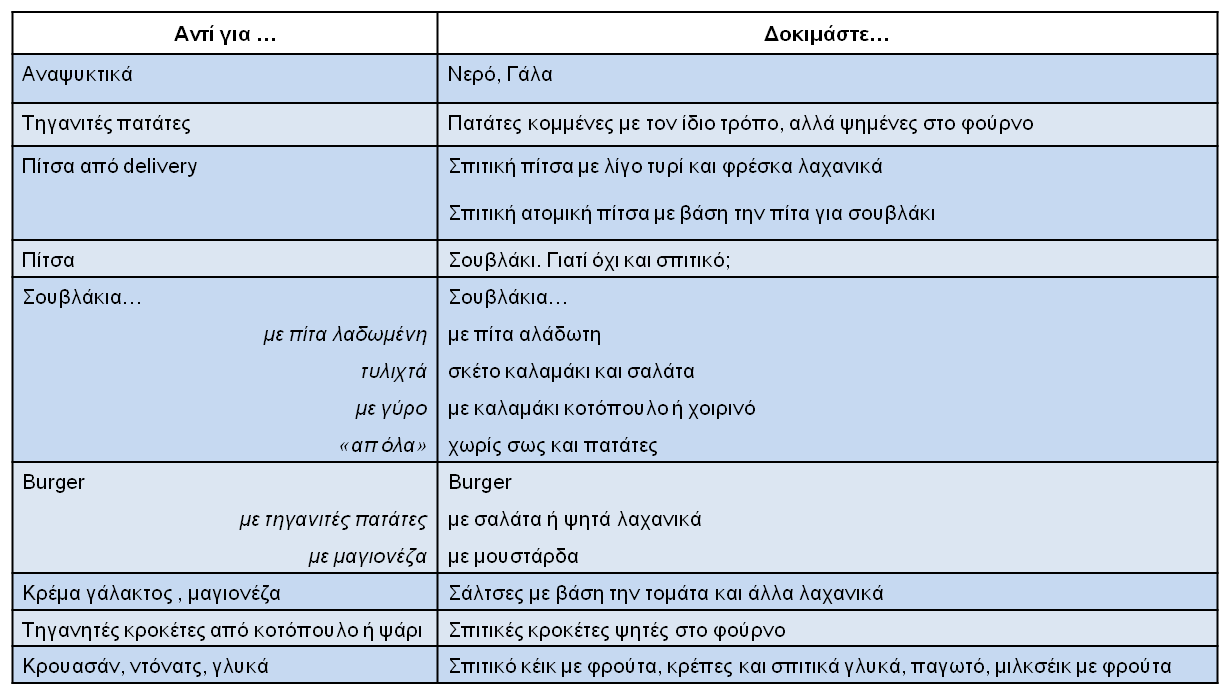 pinakasgrigorofagito2