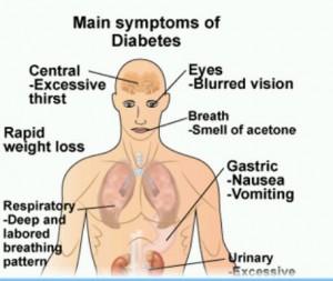 symptomata diabete