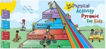 Πόση Φυσική Δραστηριότητα πρέπει να κάνει το παιδί μου;